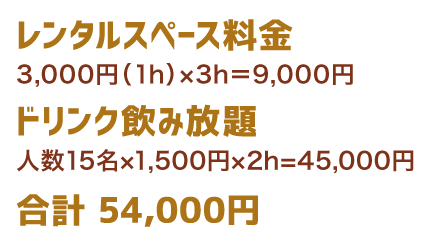 レンタルスペース料金 3,000円(1h)×3h=9,000円 ドリンク飲み放題 人数15名×1,500円×2h=45,000円 合計 54,000円